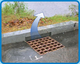 Drains to river